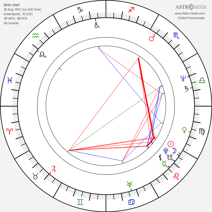 John Hiatt - Astrology Natal Birth Chart