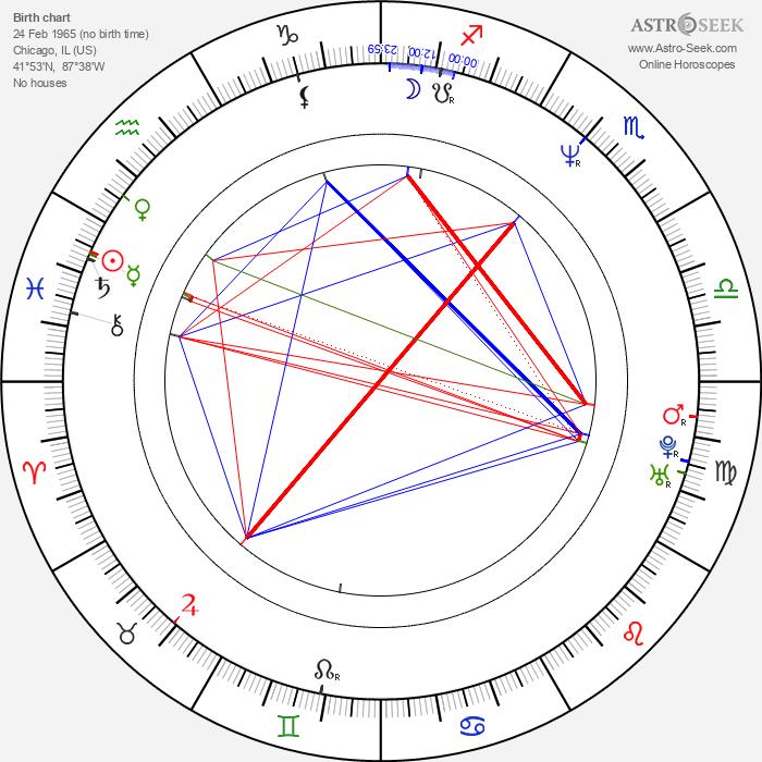 John Hillard - Astrology Natal Birth Chart