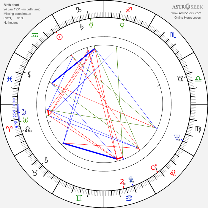 John Hollis - Astrology Natal Birth Chart
