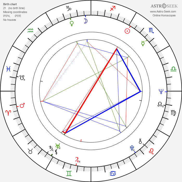 John Hough - Astrology Natal Birth Chart