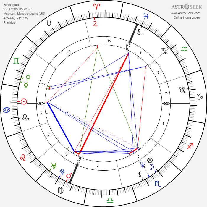 John Joubert - Astrology Natal Birth Chart