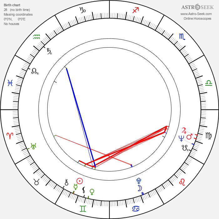 John Karlen - Astrology Natal Birth Chart