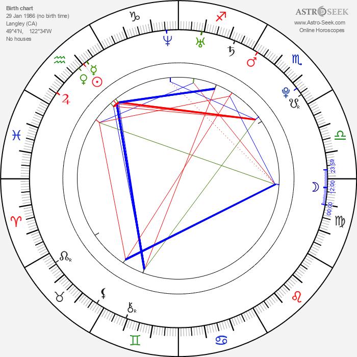 John Lammers - Astrology Natal Birth Chart