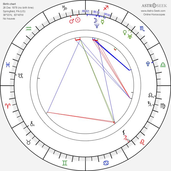 John Legend - Astrology Natal Birth Chart