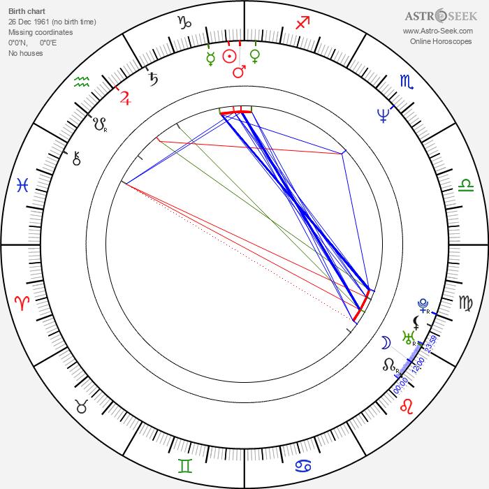 John Lynch - Astrology Natal Birth Chart