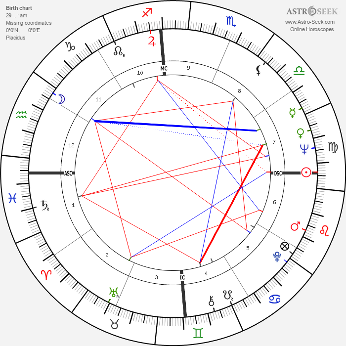 John McCain - Astrology Natal Birth Chart