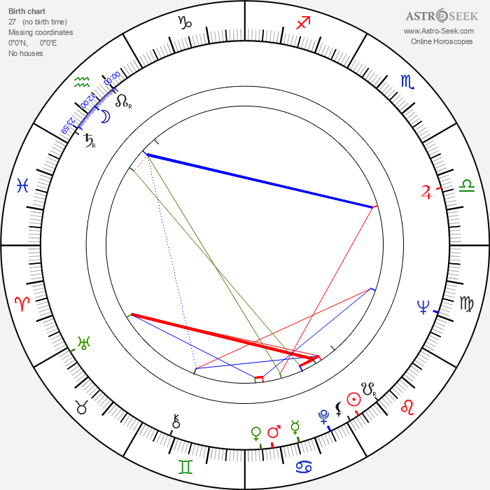 John McCann - Astrology Natal Birth Chart