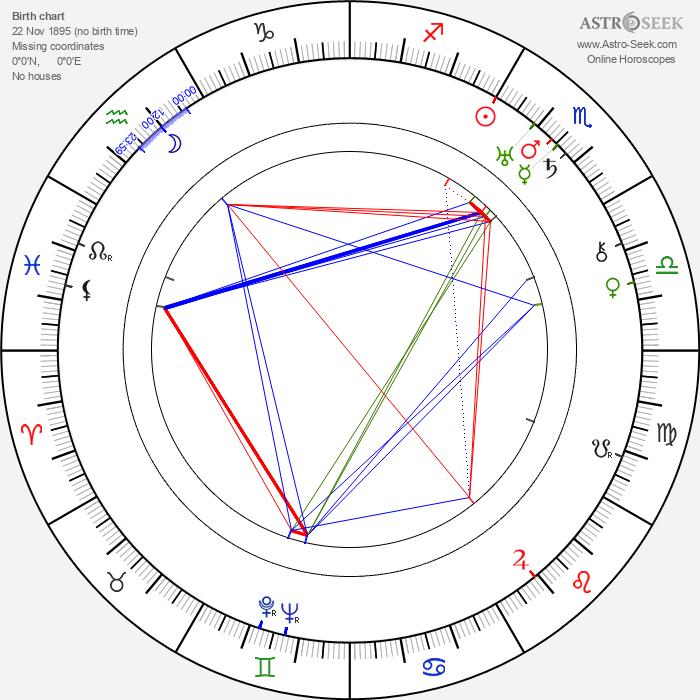 John Monk Saunders - Astrology Natal Birth Chart