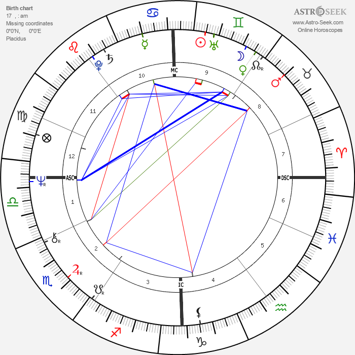 John Norman Collins - Astrology Natal Birth Chart