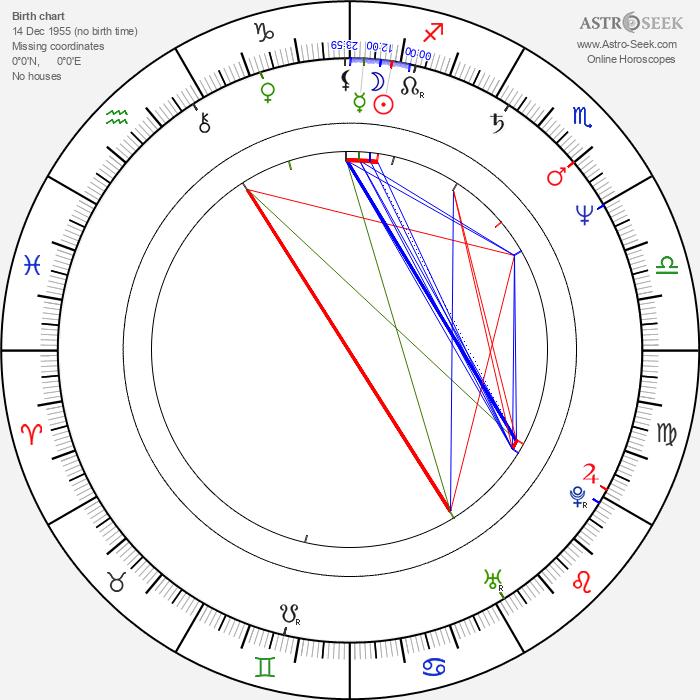 John Paulson - Astrology Natal Birth Chart