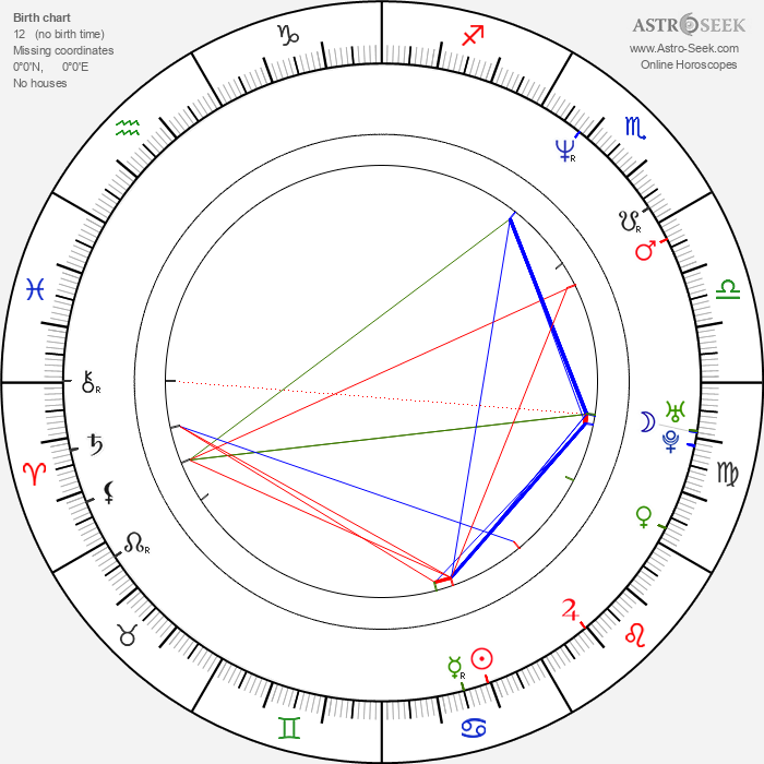 John Petrucci - Astrology Natal Birth Chart