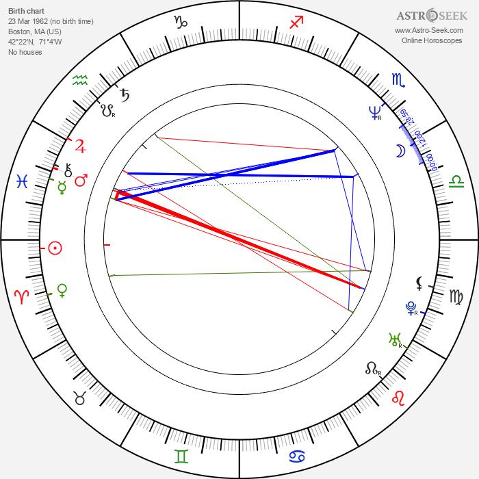 John Pinette - Astrology Natal Birth Chart
