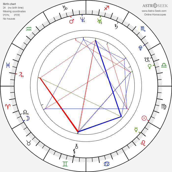 John Poliquin - Astrology Natal Birth Chart