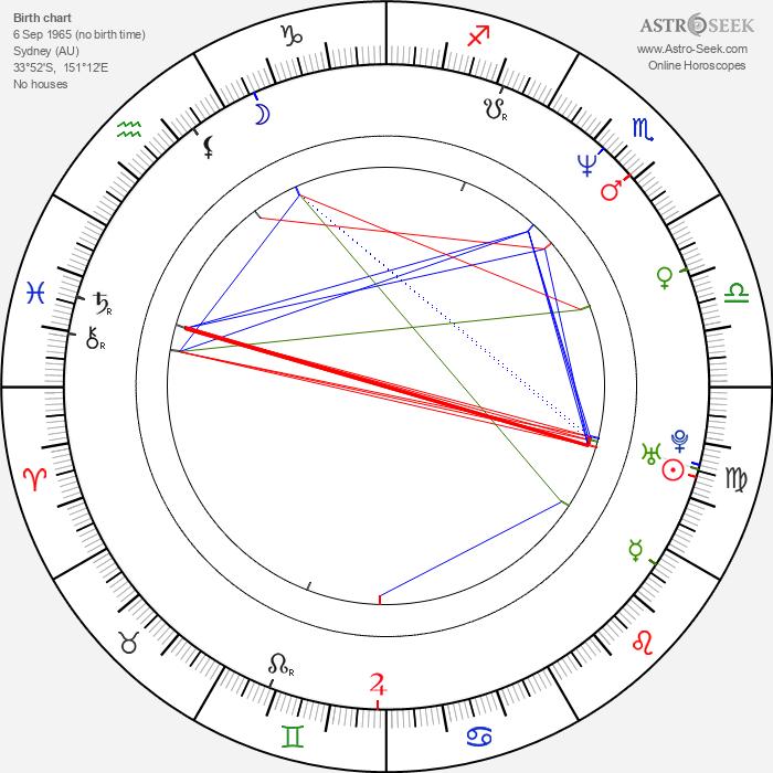 John Polson - Astrology Natal Birth Chart