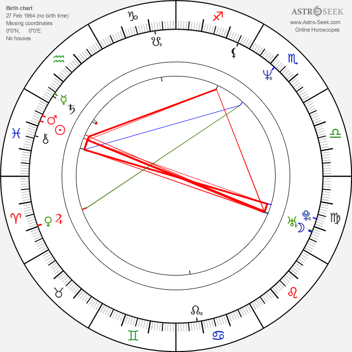 John Pyper-Ferguson - Astrology Natal Birth Chart