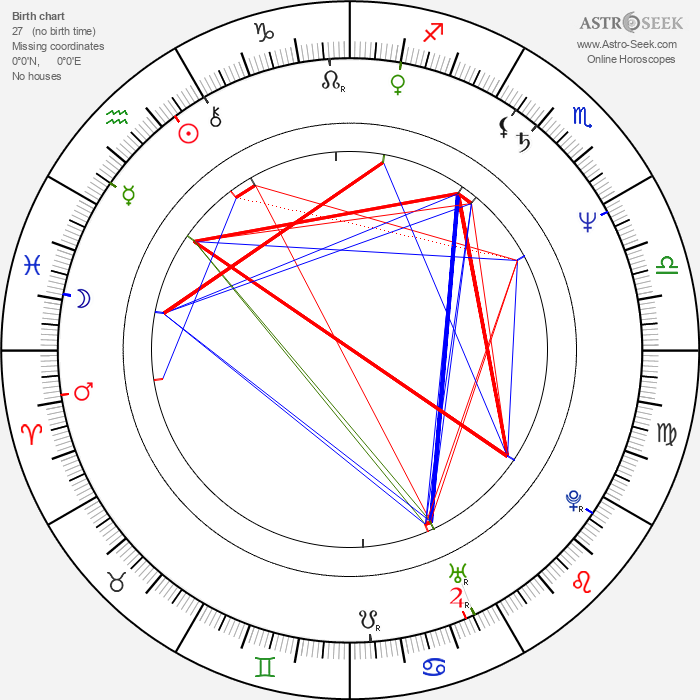 John Roberts - Astrology Natal Birth Chart