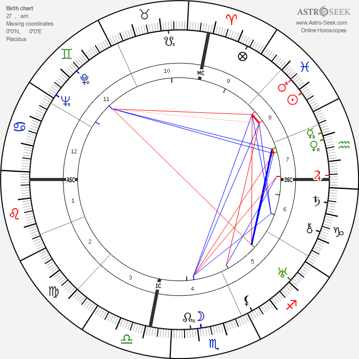 John Steinbeck - Astrology Natal Birth Chart
