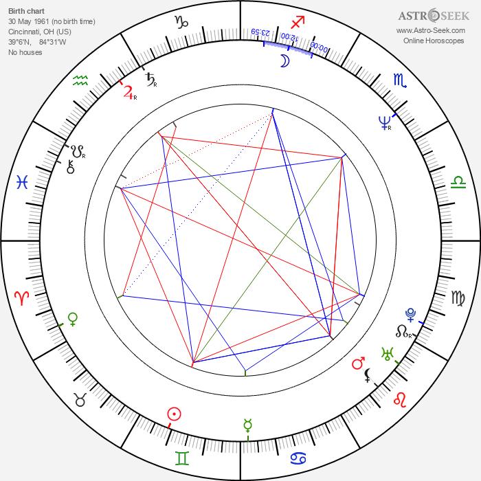 John Terlesky - Astrology Natal Birth Chart