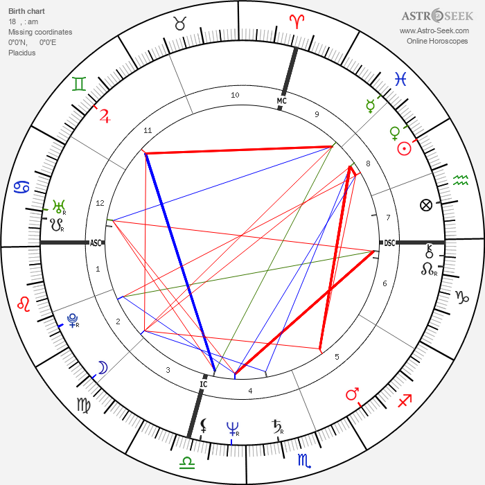 John Travolta - Astrology Natal Birth Chart