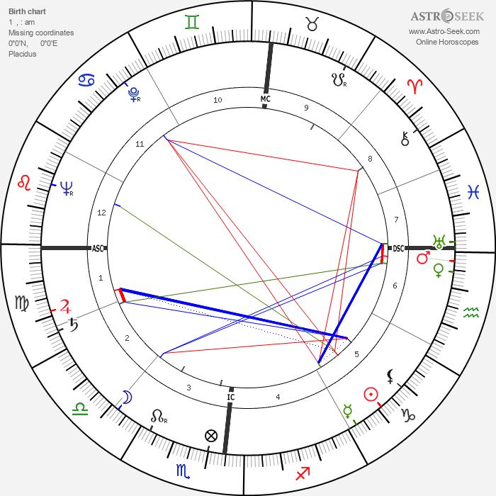 John W. Roberts - Astrology Natal Birth Chart
