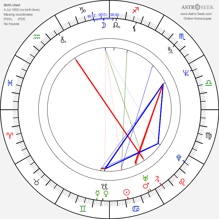John Waite - Astrology Natal Birth Chart
