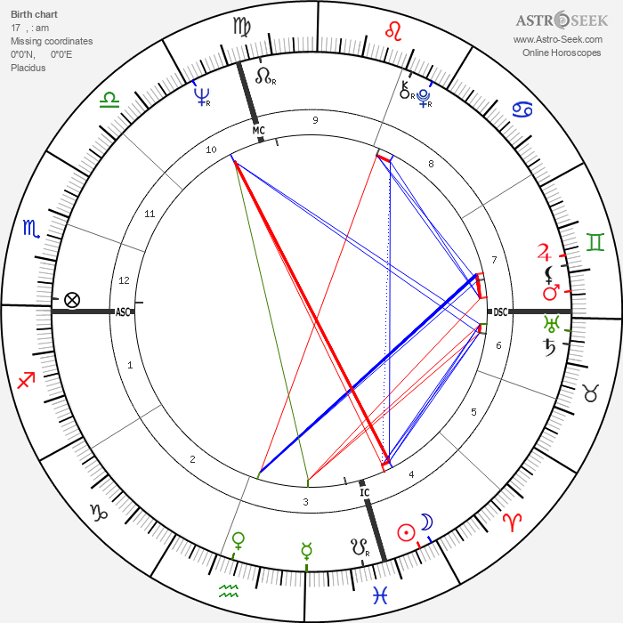 John Wayne Gacy - Astrology Natal Birth Chart