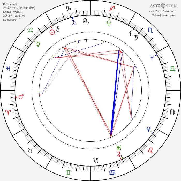 John Wesley Shipp - Astrology Natal Birth Chart