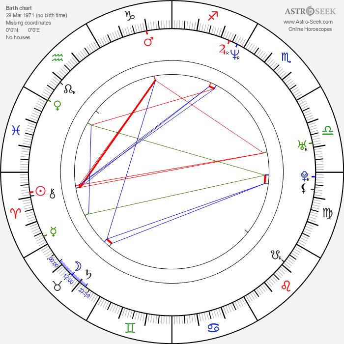 John West - Astrology Natal Birth Chart
