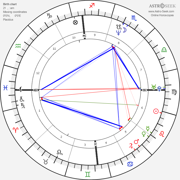 John Wetteland - Astrology Natal Birth Chart