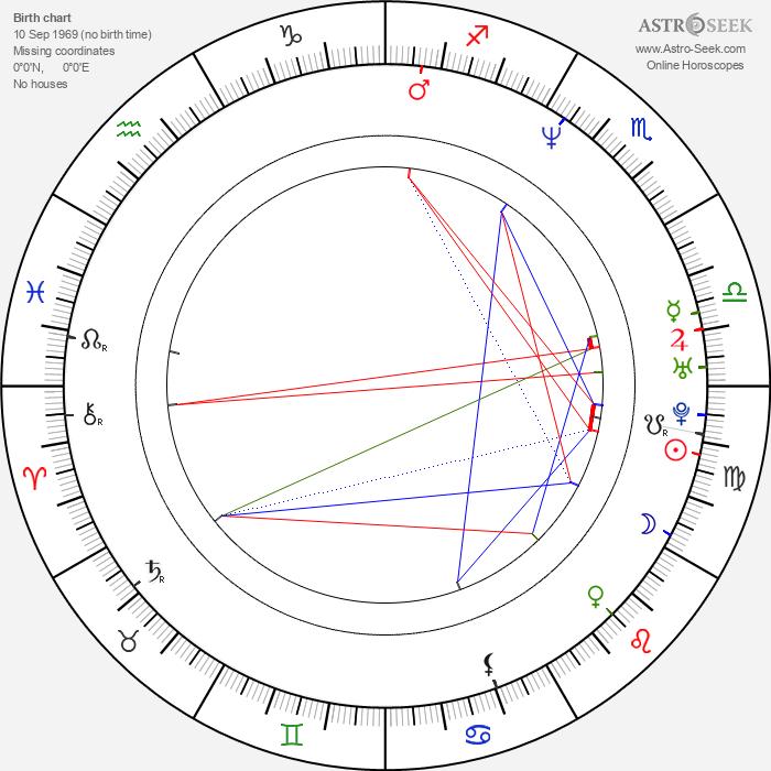 Johnathon Schaech - Astrology Natal Birth Chart