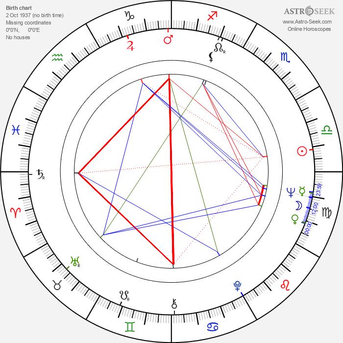Johnnie L. Cochran Jr. - Astrology Natal Birth Chart