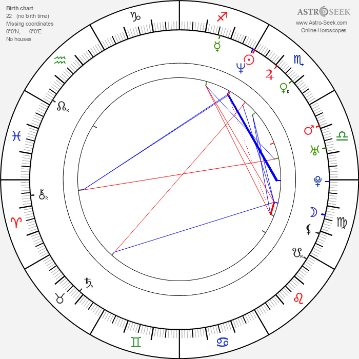 Johnny Alonso - Astrology Natal Birth Chart