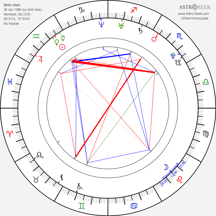 Johnny Griffin - Astrology Natal Birth Chart