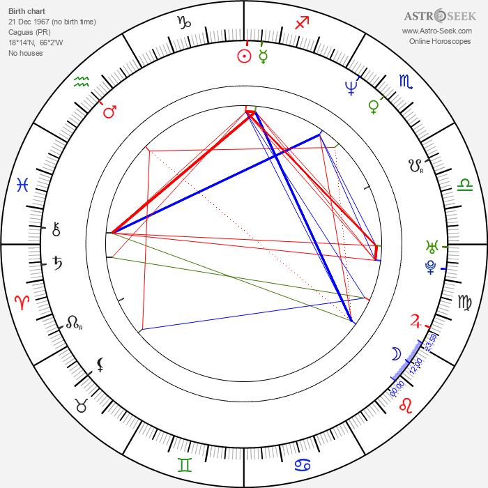 Johnny Lozada - Astrology Natal Birth Chart