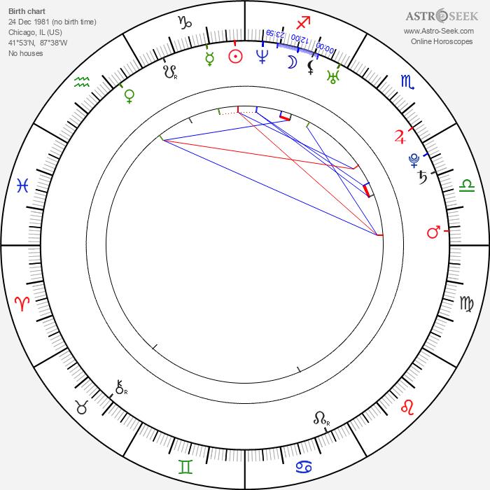 Johnny Meier - Astrology Natal Birth Chart