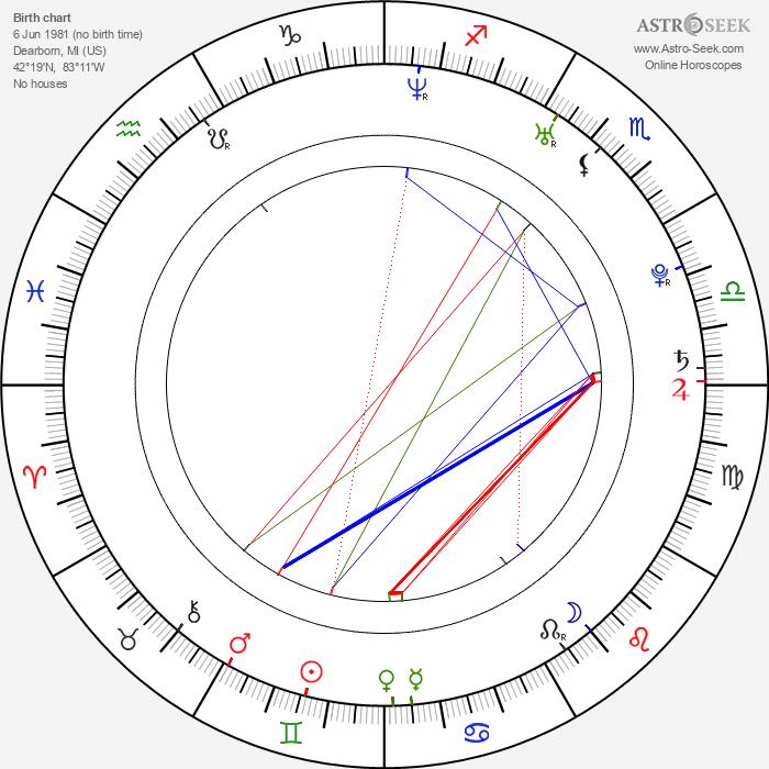 Johnny Pacar - Astrology Natal Birth Chart