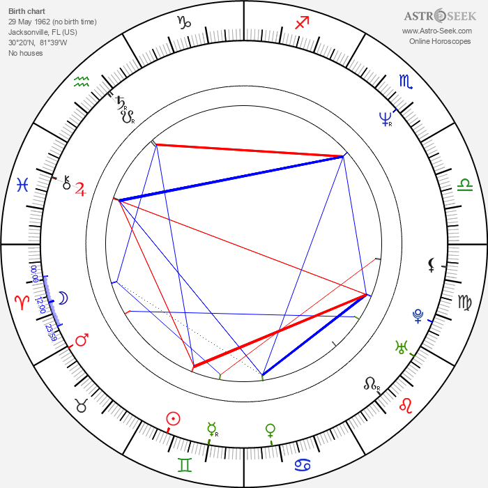 Johnny Rock - Astrology Natal Birth Chart