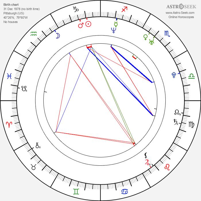 Johnny Sins - Astrology Natal Birth Chart