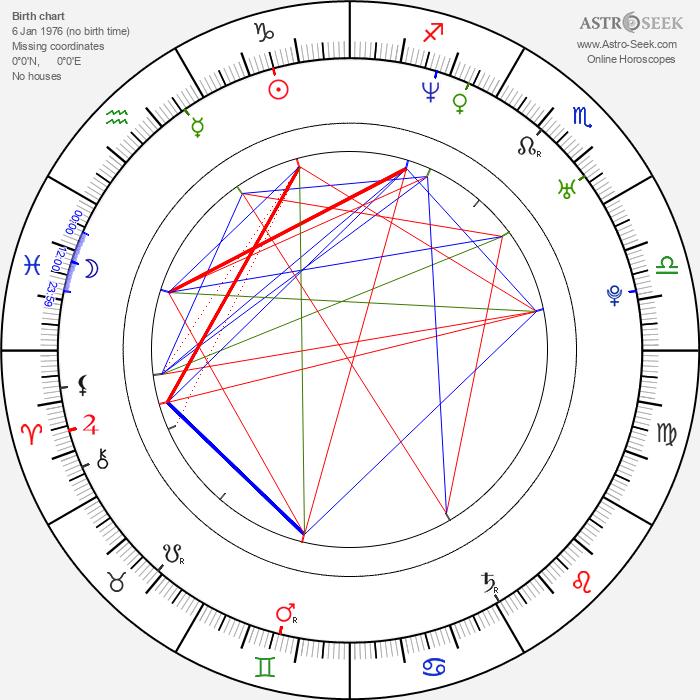 Johnny Yong Bosch - Astrology Natal Birth Chart