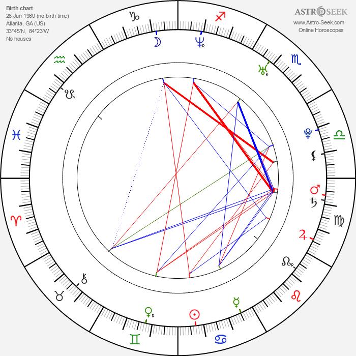 Johntá Austin - Astrology Natal Birth Chart