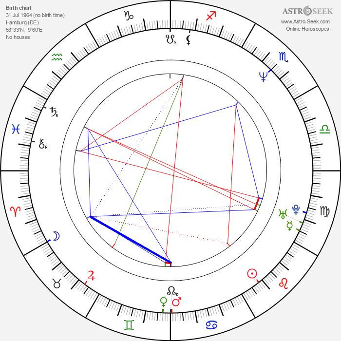 Joja Wendt - Astrology Natal Birth Chart