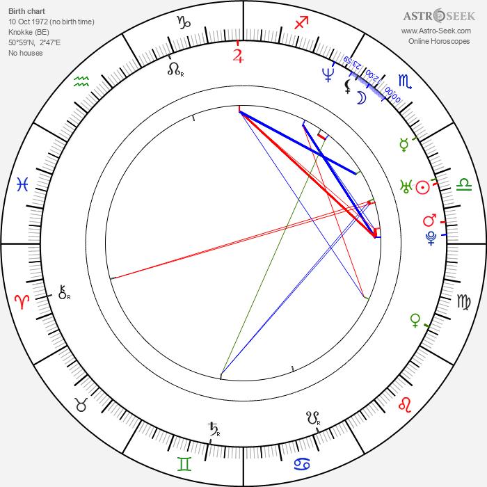 Joke Devynck - Astrology Natal Birth Chart
