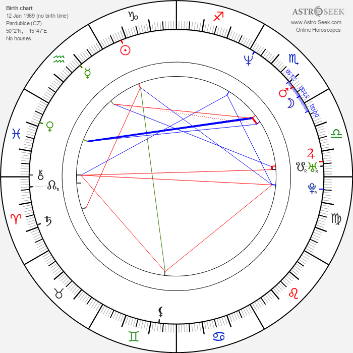 Jolana Voldánová - Astrology Natal Birth Chart