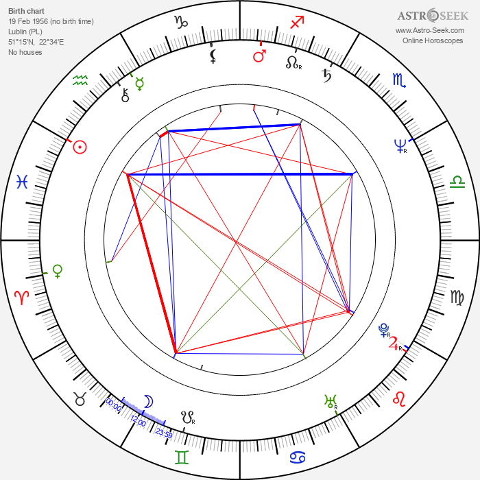 Jolanta Banak - Astrology Natal Birth Chart