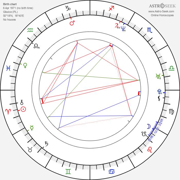 Jolanta Jackowska - Astrology Natal Birth Chart