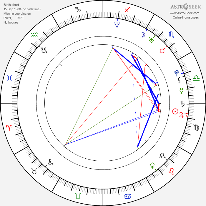 Jolin Tsai - Astrology Natal Birth Chart
