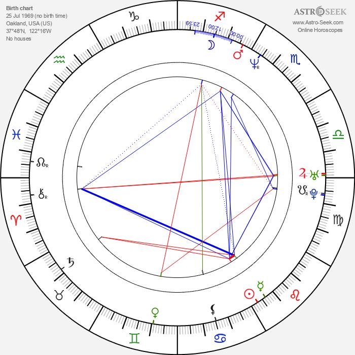 Jon Barry - Astrology Natal Birth Chart