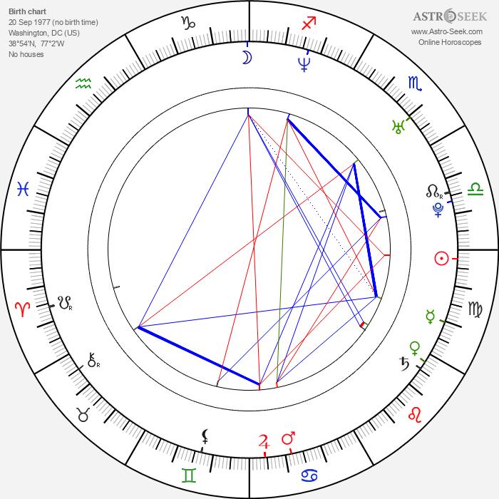 Jon Bernthal - Astrology Natal Birth Chart