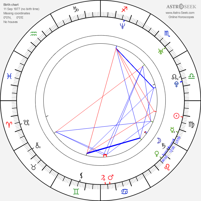 Jon Buckland - Astrology Natal Birth Chart