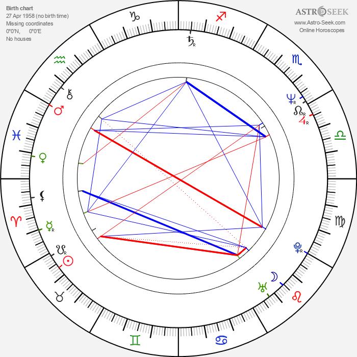 Jon Cassar - Astrology Natal Birth Chart
